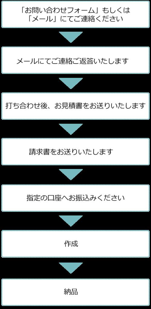 nagare_1__